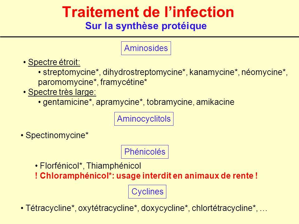 Traitement de l'infection Aminosides • Spectre étroit: • streptomycine*, dihydrostreptomycine*, kanamycine*, néomycine*, paromomycine*, framycétine* •