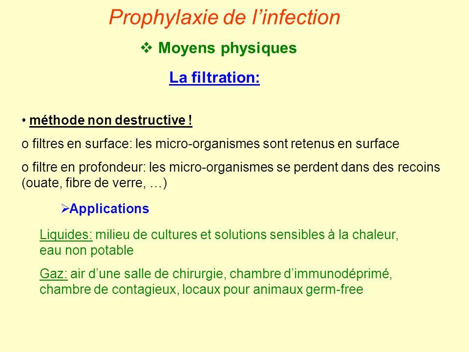  Moyens physiques Prophylaxie de l'infection La filtration: • méthode non destructive ! o filtres en surface: les micro-organismes sont retenus en su