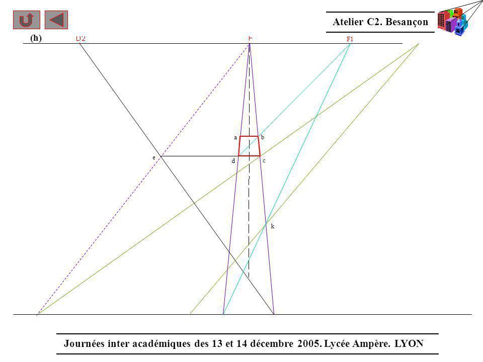 Atelier C2. Besançon Journées inter académiques des 13 et 14 décembre 2005. Lycée Ampère. LYON F1 ab c d k e (h)
