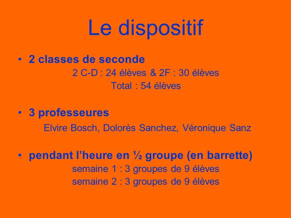 Le dispositif •2 classes de seconde 2 C-D : 24 élèves & 2F : 30 élèves Total : 54 élèves •3 professeures Elvire Bosch, Dolorès Sanchez, Véronique Sanz