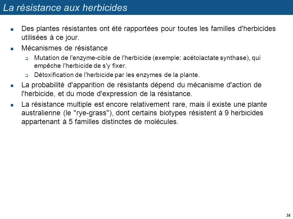 La résistance aux herbicides  Des plantes résistantes ont été rapportées pour toutes les familles d'herbicides utilisées à ce jour.  Mécanismes de r