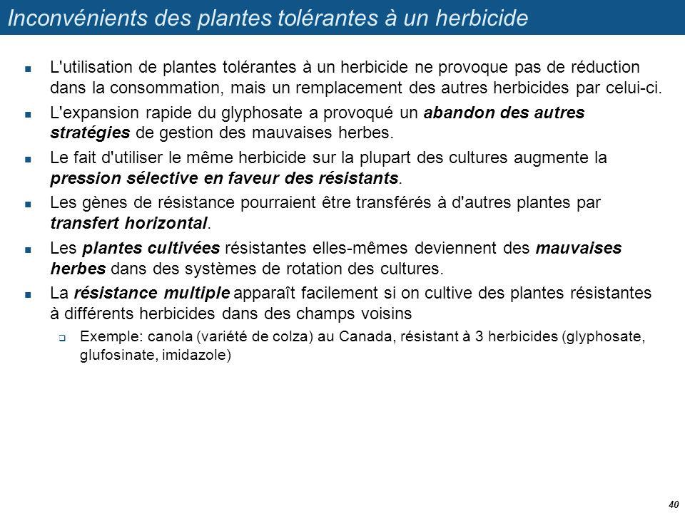 Inconvénients des plantes tolérantes à un herbicide  L'utilisation de plantes tolérantes à un herbicide ne provoque pas de réduction dans la consomma