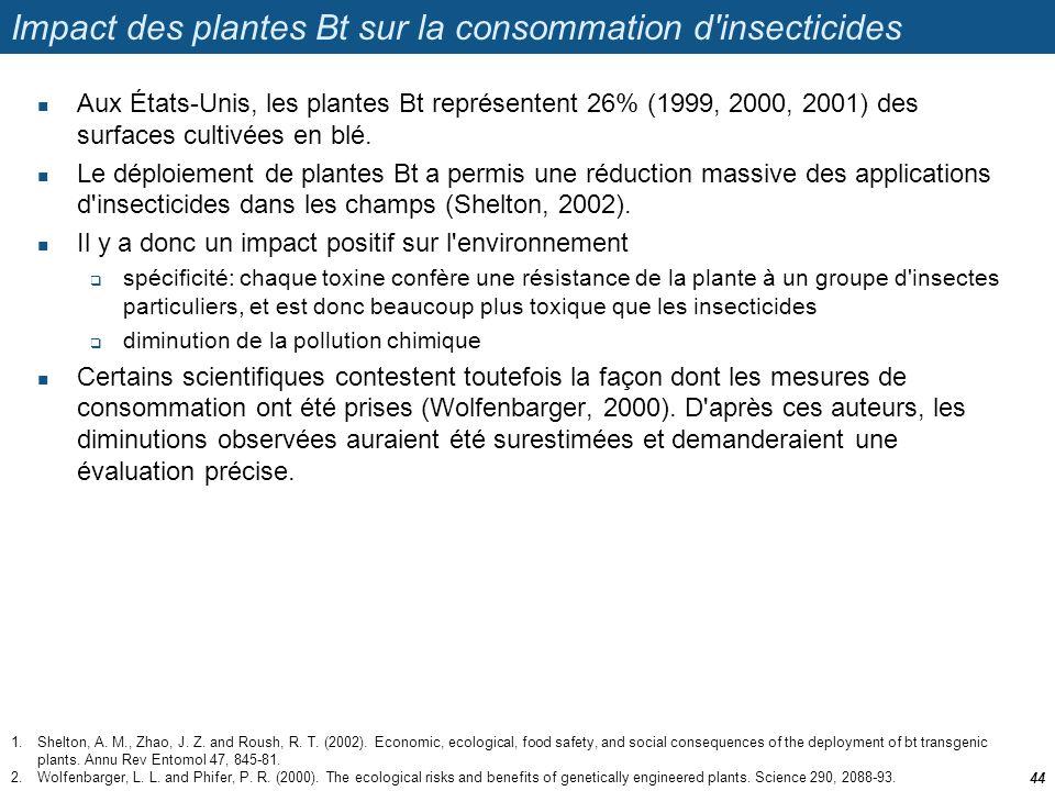 Impact des plantes Bt sur la consommation d'insecticides  Aux États-Unis, les plantes Bt représentent 26% (1999, 2000, 2001) des surfaces cultivées e