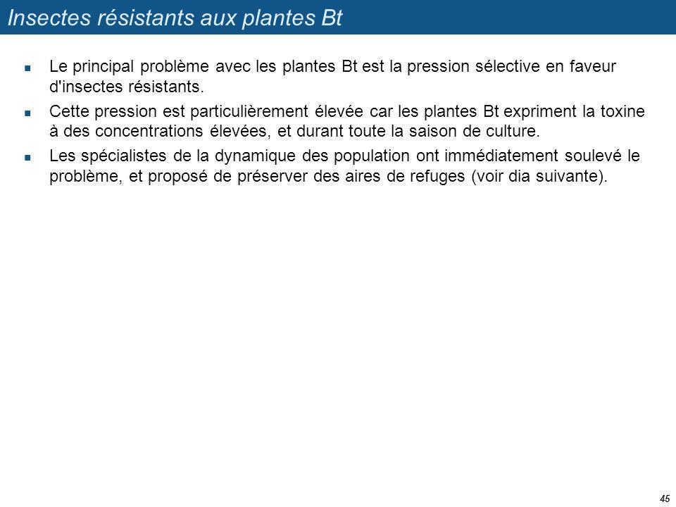 Insectes résistants aux plantes Bt  Le principal problème avec les plantes Bt est la pression sélective en faveur d'insectes résistants.  Cette pres