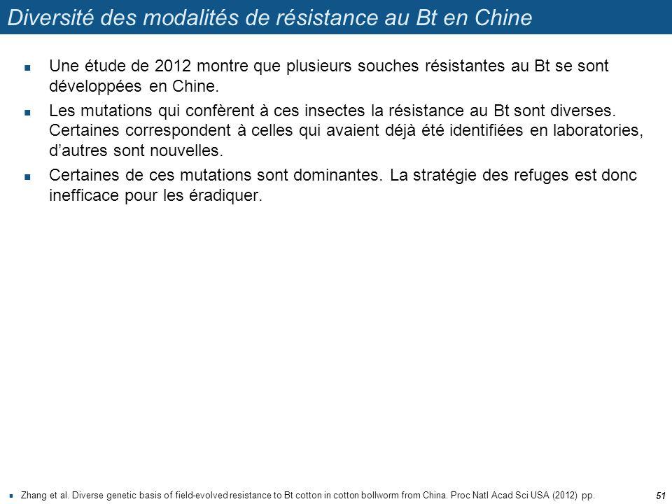 Diversité des modalités de résistance au Bt en Chine  Une étude de 2012 montre que plusieurs souches résistantes au Bt se sont développées en Chine.
