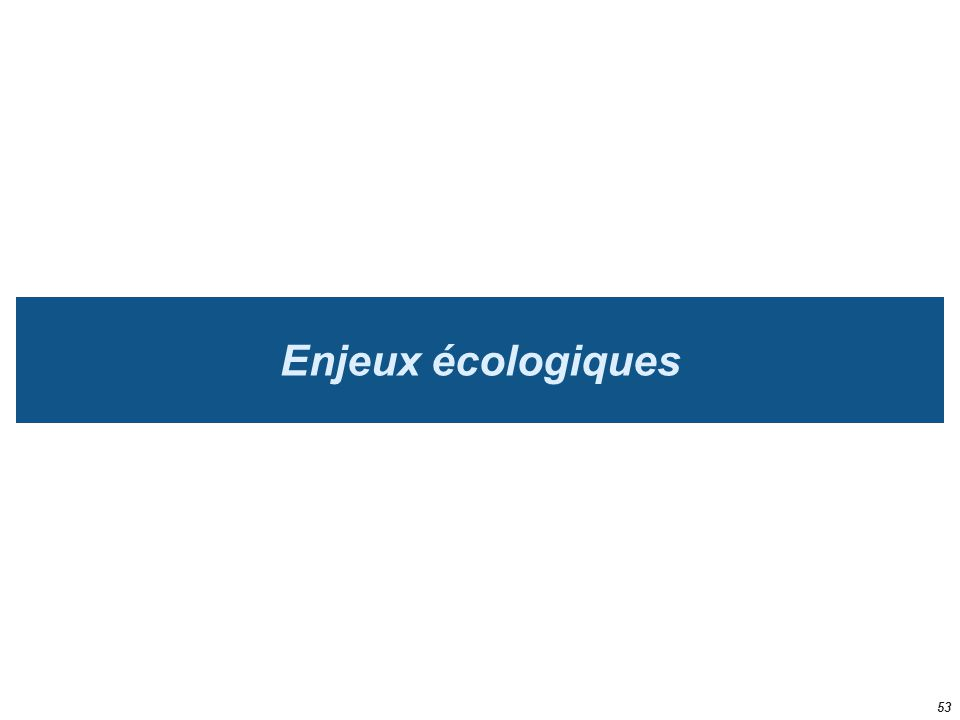 Enjeux écologiques 53