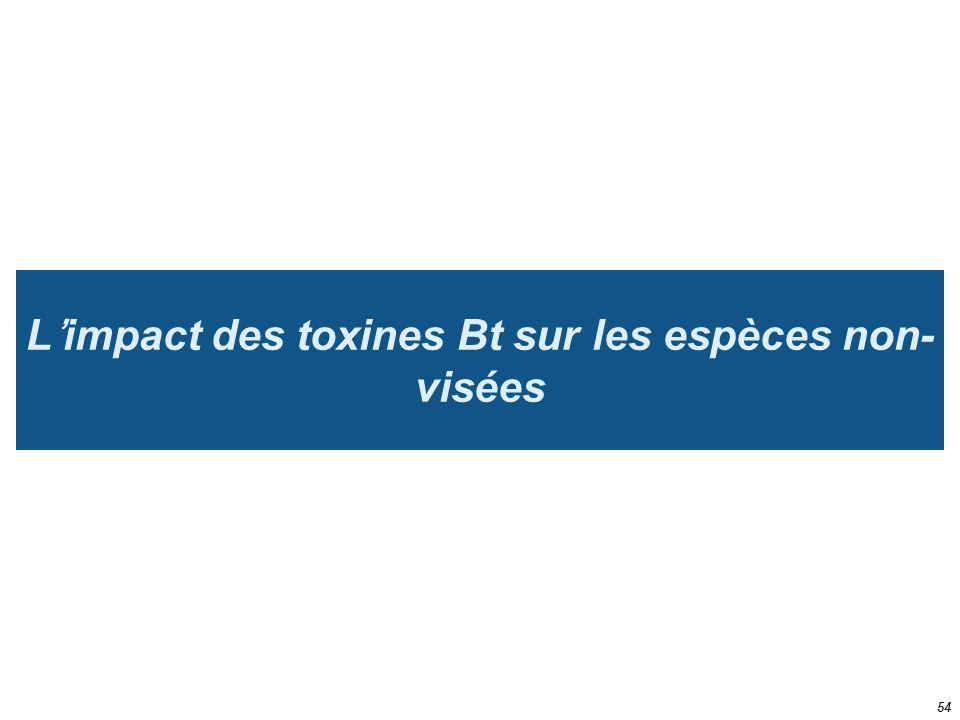L'impact des toxines Bt sur les espèces non- visées 54