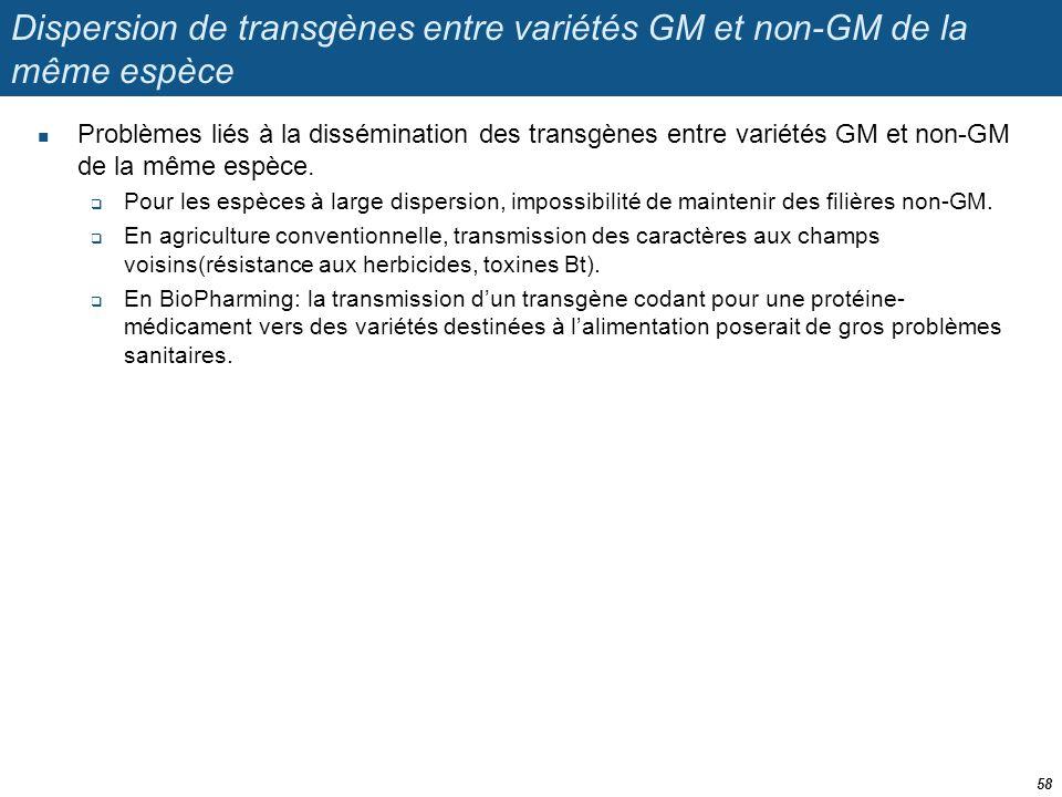 Dispersion de transgènes entre variétés GM et non-GM de la même espèce  Problèmes liés à la dissémination des transgènes entre variétés GM et non-GM