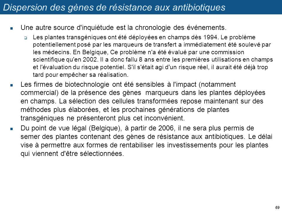 Dispersion des gènes de résistance aux antibiotiques  Une autre source d'inquiétude est la chronologie des événements.  Les plantes transgéniques on