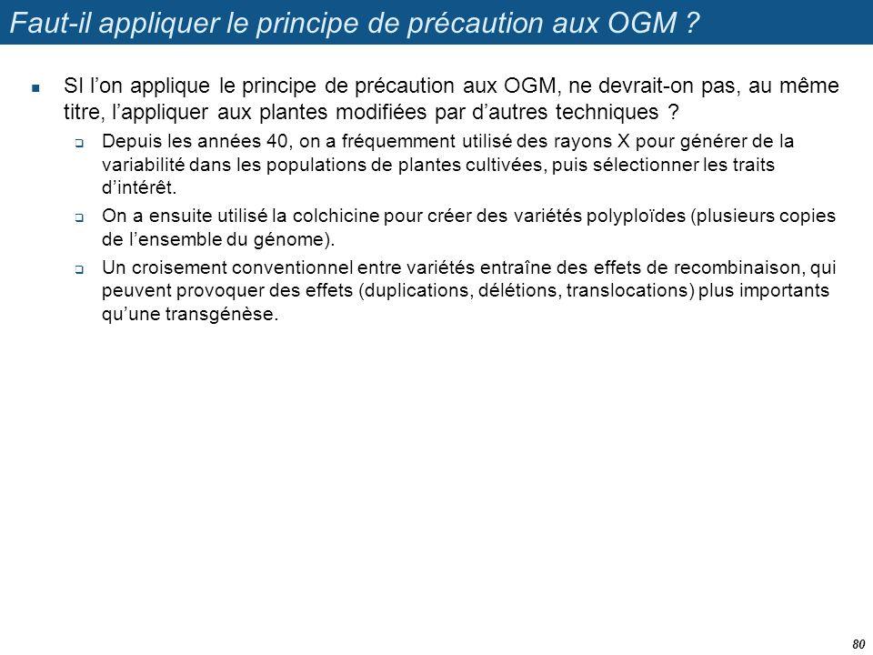 Faut-il appliquer le principe de précaution aux OGM ?  SI l'on applique le principe de précaution aux OGM, ne devrait-on pas, au même titre, l'appliq