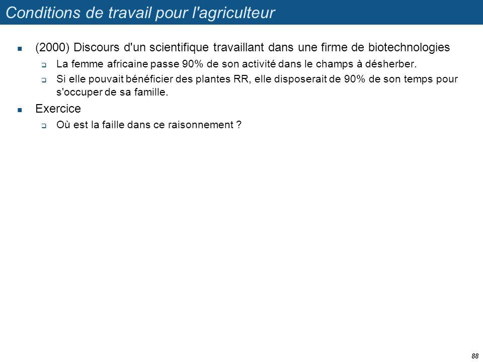 Conditions de travail pour l'agriculteur  (2000) Discours d'un scientifique travaillant dans une firme de biotechnologies  La femme africaine passe