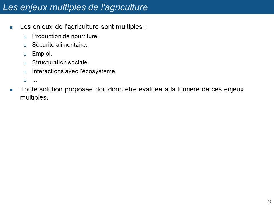 Les enjeux multiples de l'agriculture  Les enjeux de l'agriculture sont multiples :  Production de nourriture.  Sécurité alimentaire.  Emploi.  S