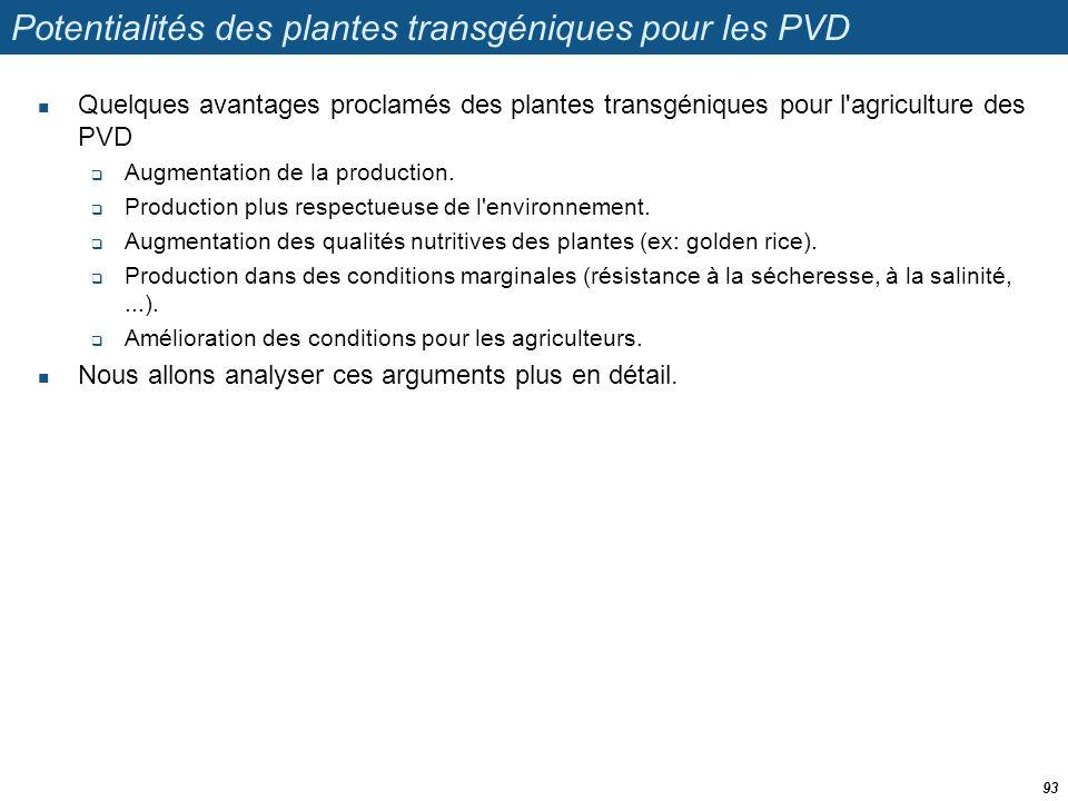 Potentialités des plantes transgéniques pour les PVD  Quelques avantages proclamés des plantes transgéniques pour l'agriculture des PVD  Augmentatio