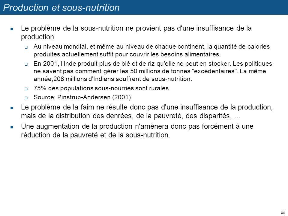 Production et sous-nutrition  Le problème de la sous-nutrition ne provient pas d'une insuffisance de la production  Au niveau mondial, et même au ni