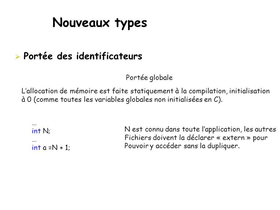 Nouveaux types  Portée des identificateurs Portée globale L'allocation de mémoire est faite statiquement à la compilation, initialisation à 0 (comme