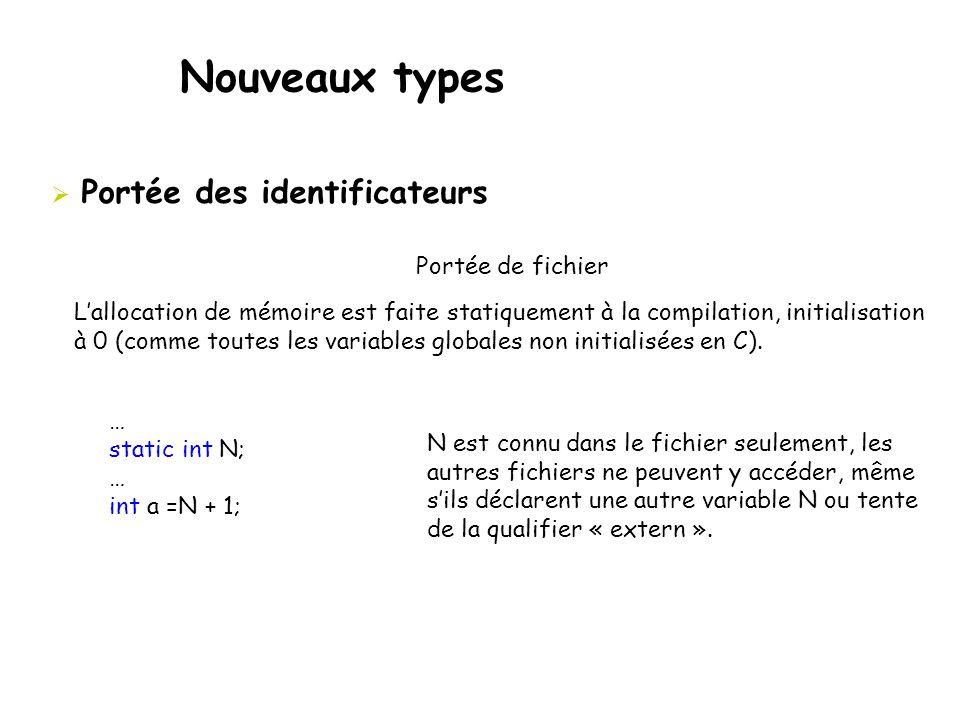 Nouveaux types  Portée des identificateurs Portée de fichier L'allocation de mémoire est faite statiquement à la compilation, initialisation à 0 (com