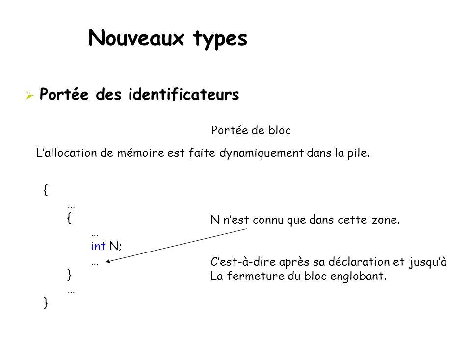 Nouveaux types  Portée des identificateurs Portée de bloc L'allocation de mémoire est faite dynamiquement dans la pile. { … { … int N; … } … } N n'es