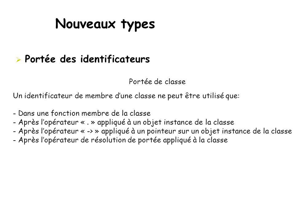 Nouveaux types  Portée des identificateurs Portée de classe Un identificateur de membre d'une classe ne peut être utilisé que: - Dans une fonction me