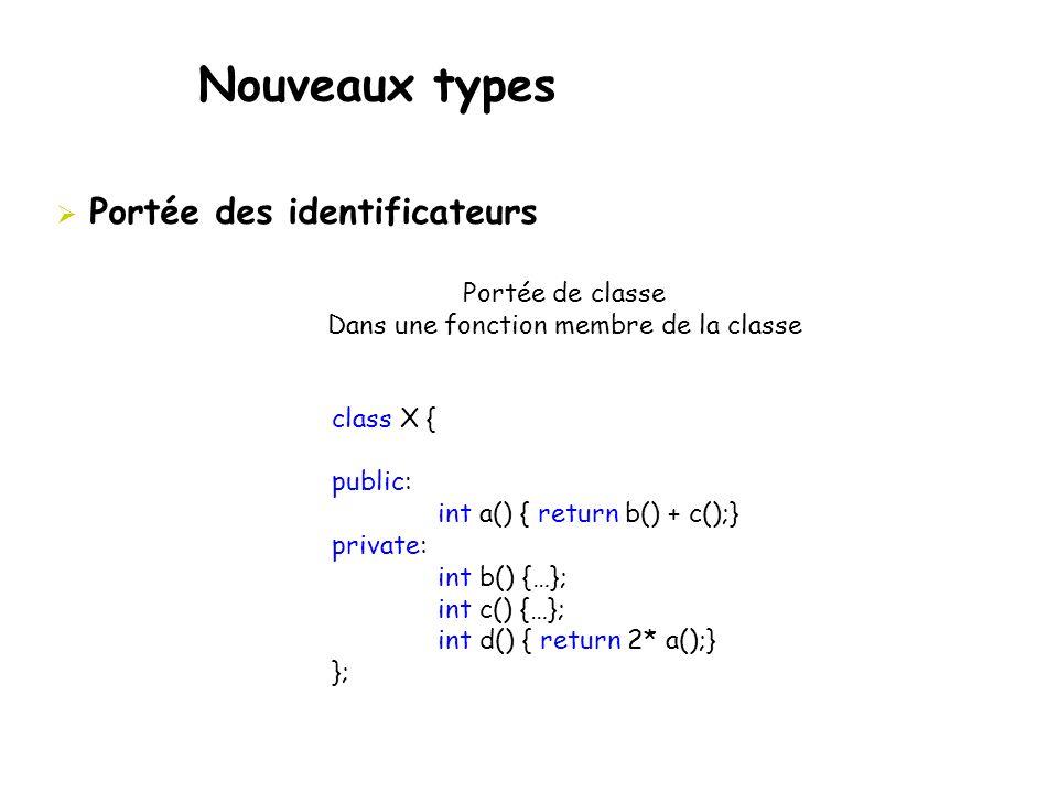 Nouveaux types  Portée des identificateurs Portée de classe Dans une fonction membre de la classe class X { public: int a() { return b() + c();} priv