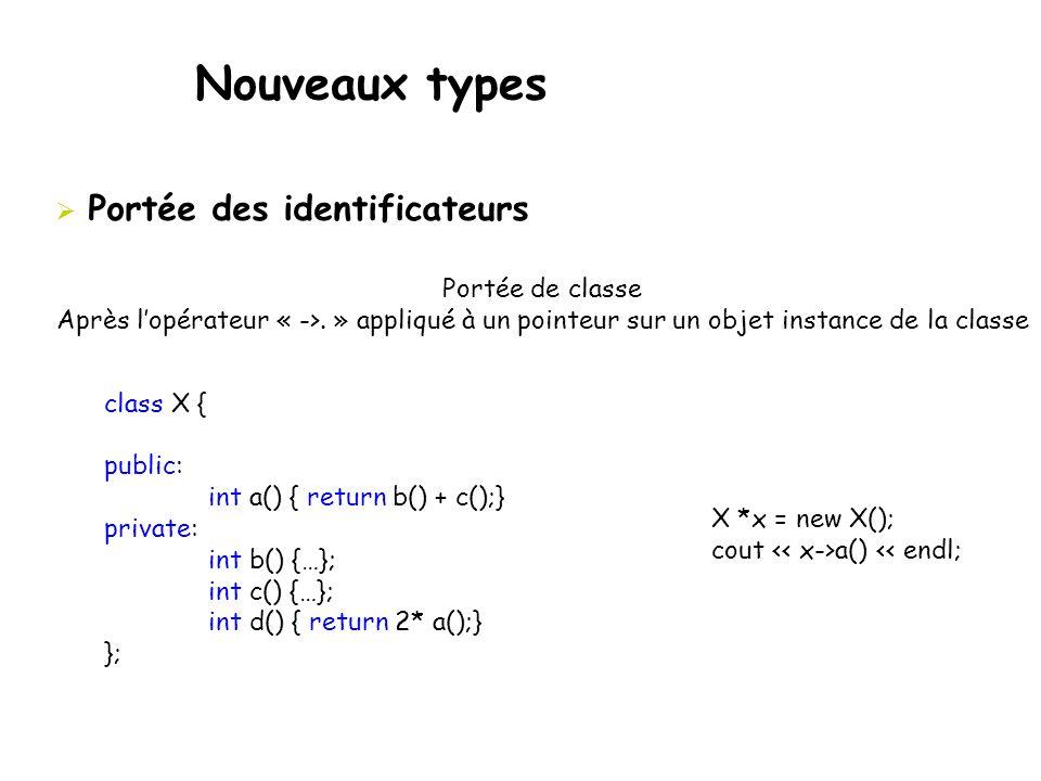 Nouveaux types  Portée des identificateurs Portée de classe Après l'opérateur « ->. » appliqué à un pointeur sur un objet instance de la classe class