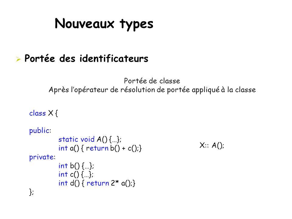 Nouveaux types  Portée des identificateurs Portée de classe Après l'opérateur de résolution de portée appliqué à la classe class X { public: static v