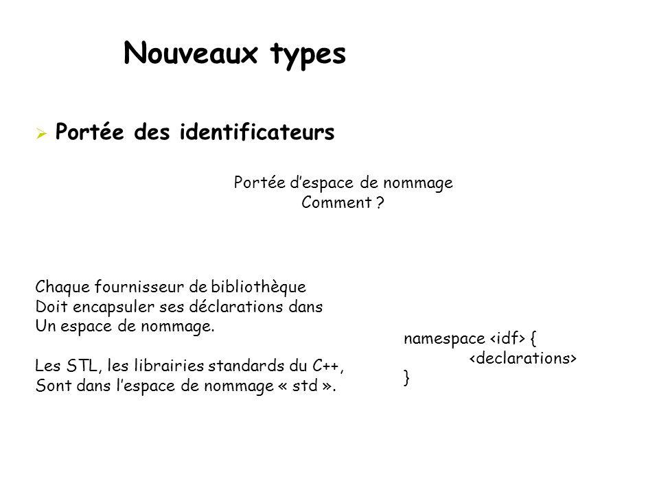 Nouveaux types  Portée des identificateurs Portée d'espace de nommage Comment ? Chaque fournisseur de bibliothèque Doit encapsuler ses déclarations d