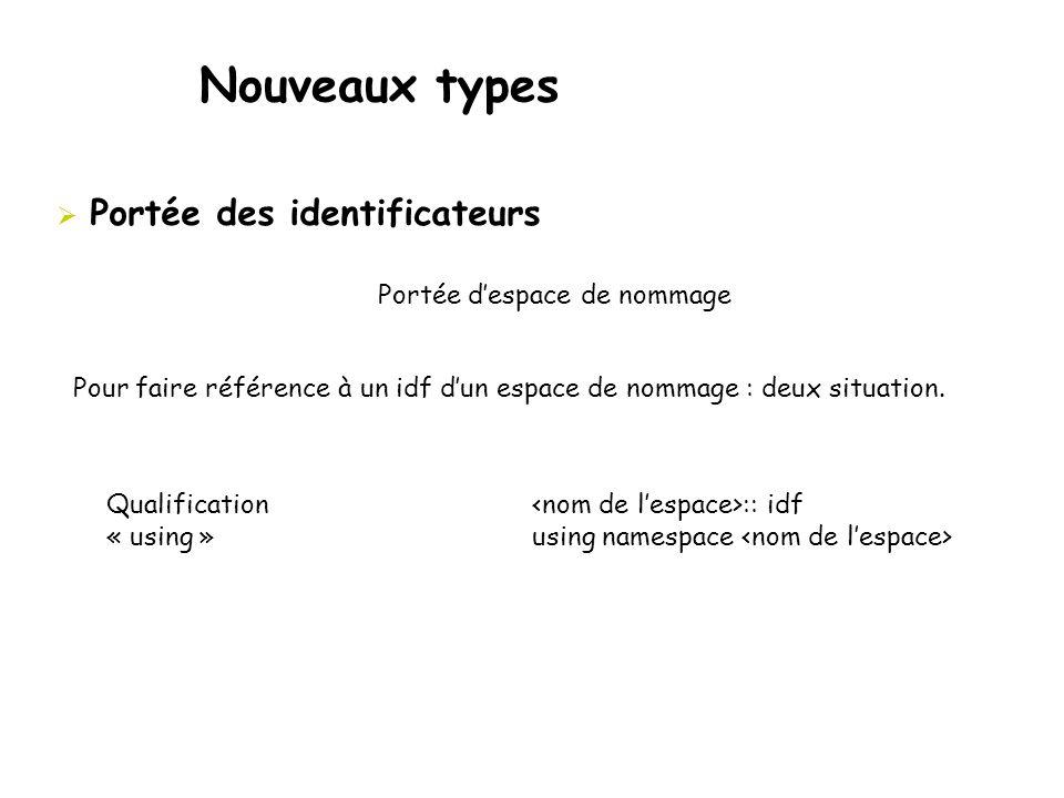 Nouveaux types  Portée des identificateurs Portée d'espace de nommage Pour faire référence à un idf d'un espace de nommage : deux situation. Qualific