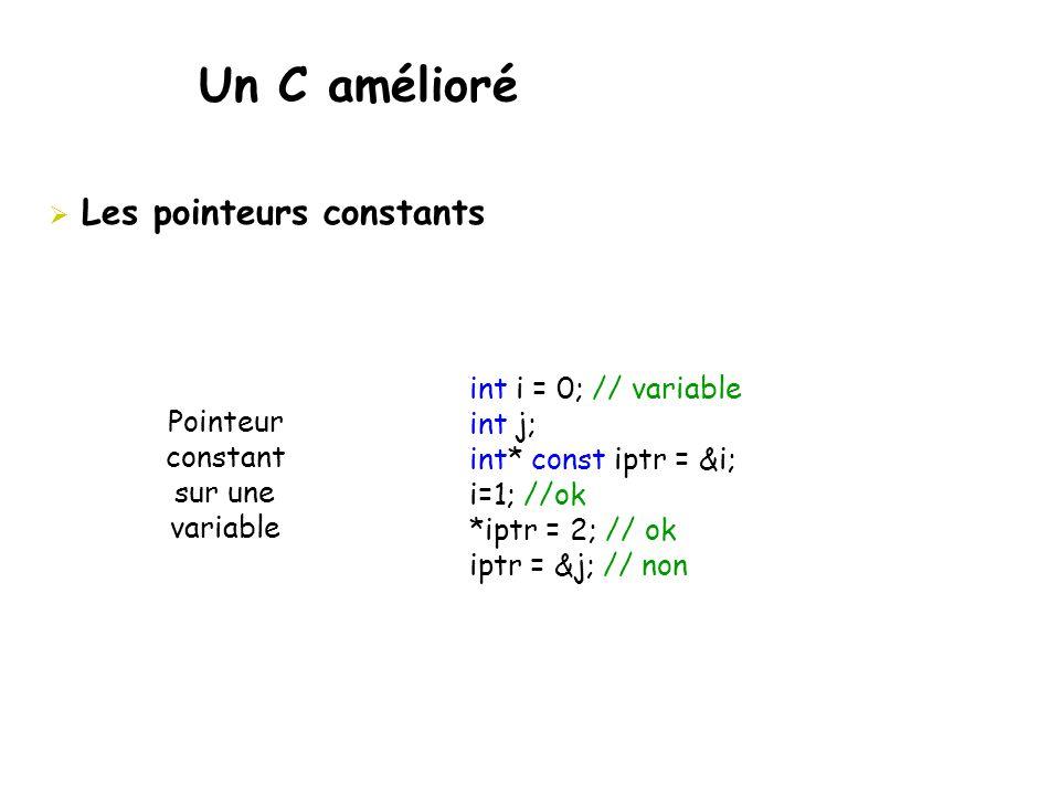Un C amélioré  Les pointeurs constants int i = 0; // variable int j; int* const iptr = &i; i=1; //ok *iptr = 2; // ok iptr = &j; // non Pointeur cons
