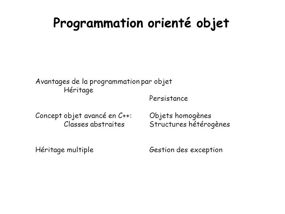 Programmation orienté objet Avantages de la programmation par objet Héritage Persistance Concept objet avancé en C++: Objets homogènes Classes abstrai