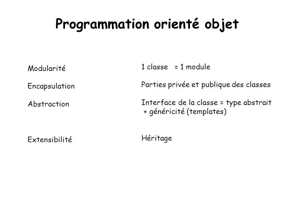 Programmation orienté objet 1 classe = 1 module Parties privée et publique des classes Interface de la classe = type abstrait + généricité (templates)