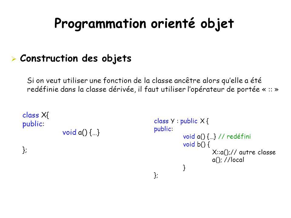 Programmation orienté objet  Construction des objets class X{ public: void a() {…} }; class Y : public X { public: void a() {…} // redéfini void b()