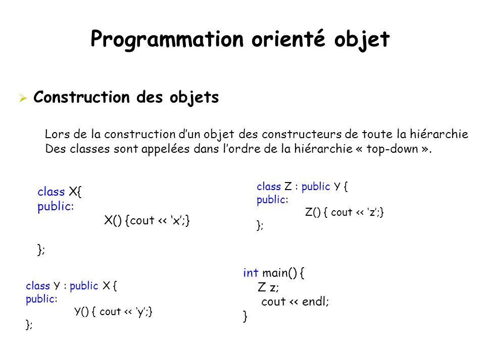 Programmation orienté objet  Construction des objets class X{ public: X() {cout << 'x';} }; class Y : public X { public: Y() { cout << 'y';} }; Lors
