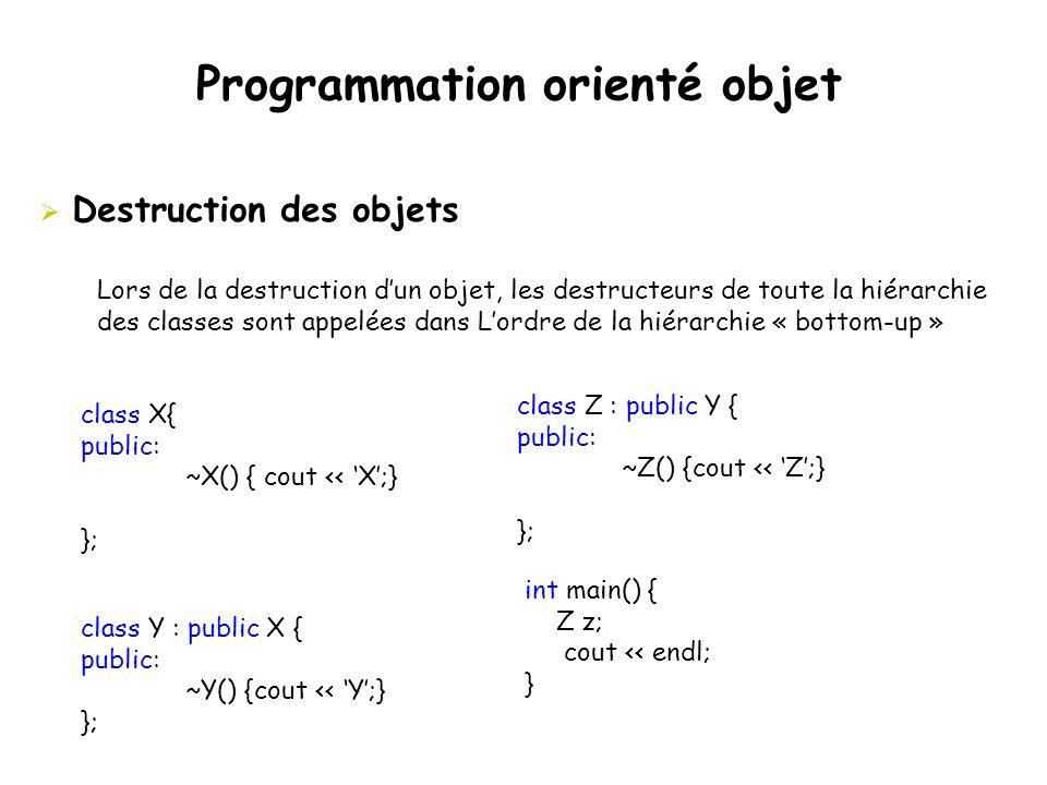 Programmation orienté objet  Destruction des objets class X{ public: ~X() { cout << 'X';} }; class Y : public X { public: ~Y() {cout << 'Y';} }; Lors