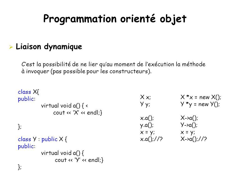 Programmation orienté objet  Liaison dynamique class X{ public: virtual void a() { < cout << 'X' << endl;} }; class Y : public X { public: virtual vo