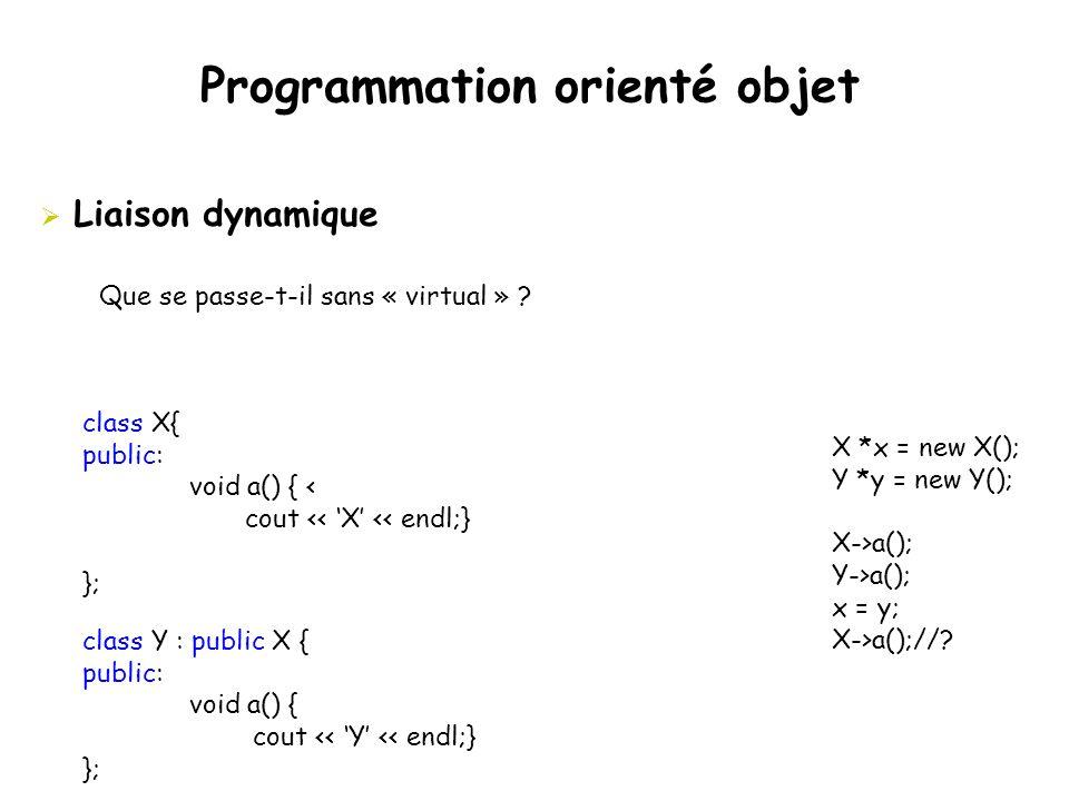 Programmation orienté objet  Liaison dynamique class X{ public: void a() { < cout << 'X' << endl;} }; class Y : public X { public: void a() { cout <<