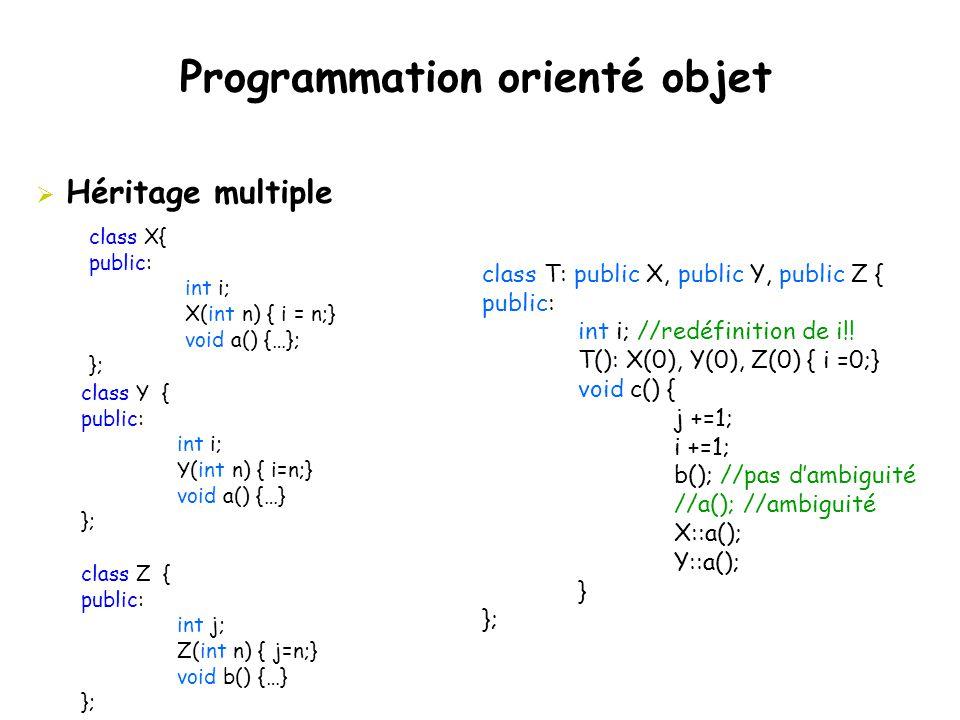 Programmation orienté objet  Héritage multiple class X{ public: int i; X(int n) { i = n;} void a() {…}; }; class Y { public: int i; Y(int n) { i=n;}