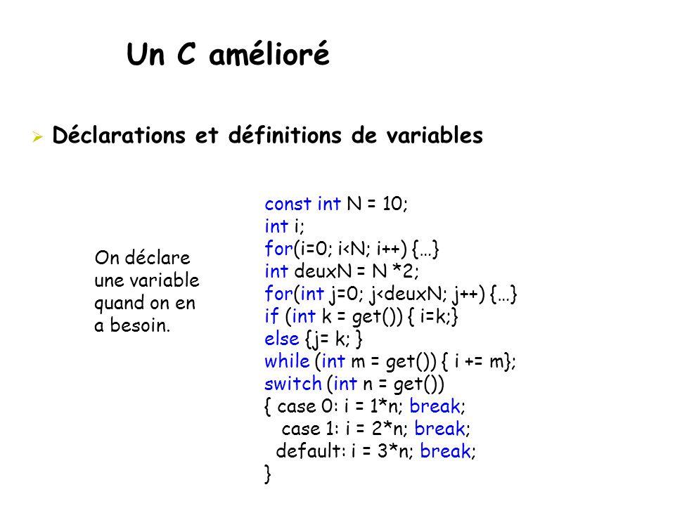 Un C amélioré  Déclarations et définitions de variables const int N = 10; int i; for(i=0; i<N; i++) {…} int deuxN = N *2; for(int j=0; j<deuxN; j++)