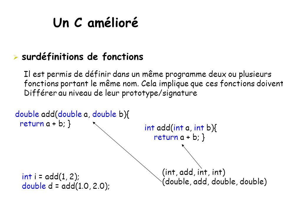 Un C amélioré  surdéfinitions de fonctions double add(double a, double b){ return a + b; } int add(int a, int b){ return a + b; } int i = add(1, 2);