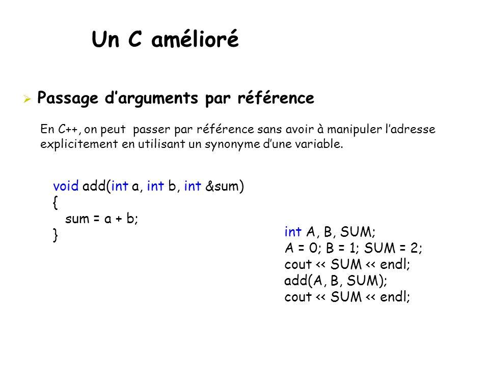 Un C amélioré  Passage d'arguments par référence void add(int a, int b, int &sum) { sum = a + b; } int A, B, SUM; A = 0; B = 1; SUM = 2; cout << SUM