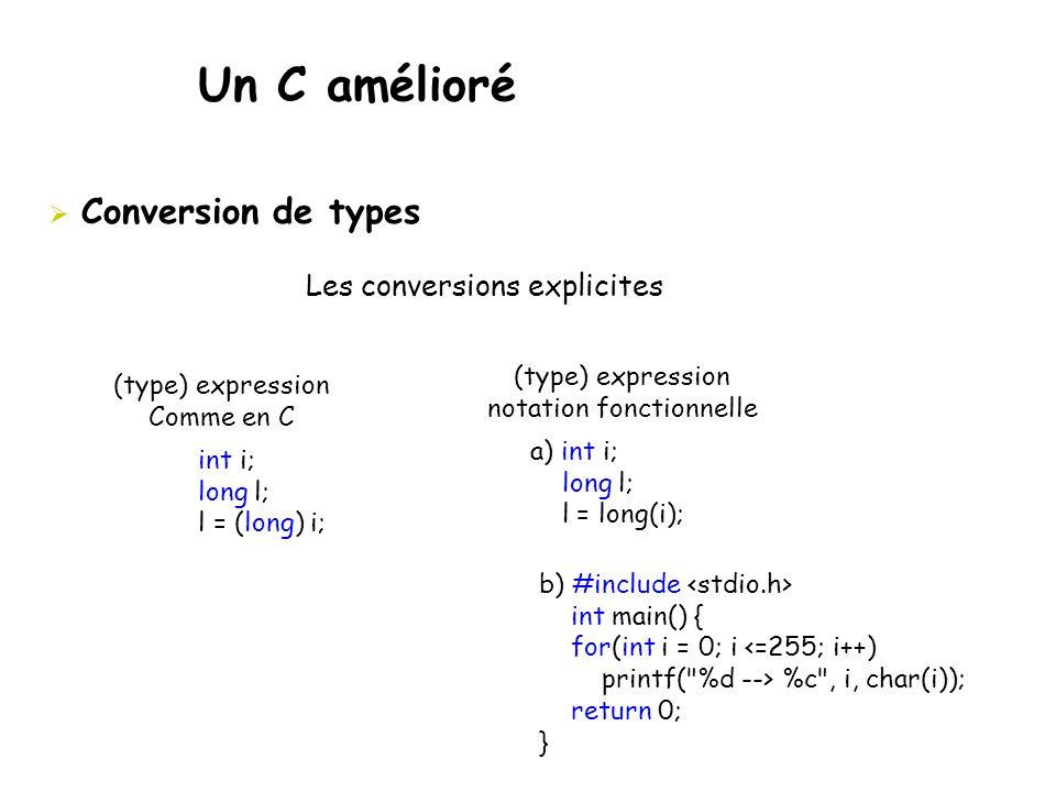 Un C amélioré  Conversion de types int i; long l; l = (long) i; Les conversions explicites (type) expression Comme en C a) int i; long l; l = long(i)