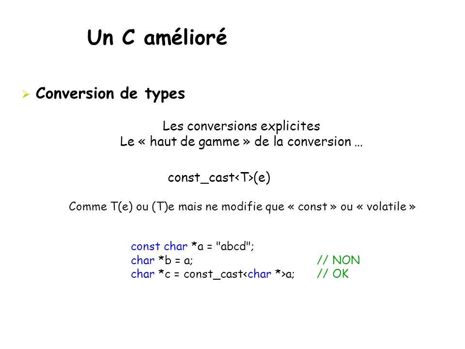 Un C amélioré  Conversion de types Les conversions explicites Le « haut de gamme » de la conversion … const_cast (e) Comme T(e) ou (T)e mais ne modif