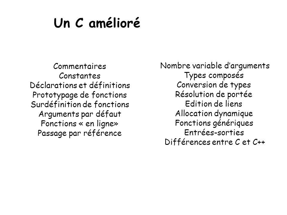 Un C amélioré Commentaires Constantes Déclarations et définitions Prototypage de fonctions Surdéfinition de fonctions Arguments par défaut Fonctions «