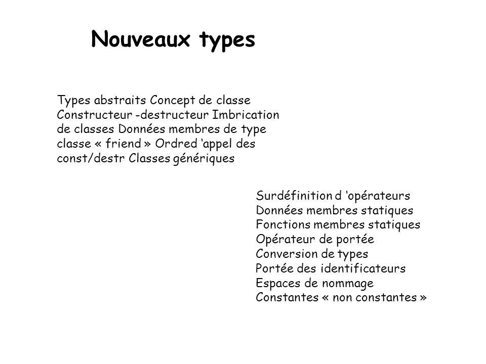 Nouveaux types Types abstraits Concept de classe Constructeur -destructeur Imbrication de classes Données membres de type classe « friend » Ordred 'ap