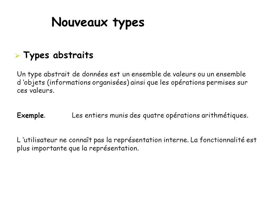 Nouveaux types  Types abstraits Un type abstrait de données est un ensemble de valeurs ou un ensemble d 'objets (informations organisées) ainsi que l