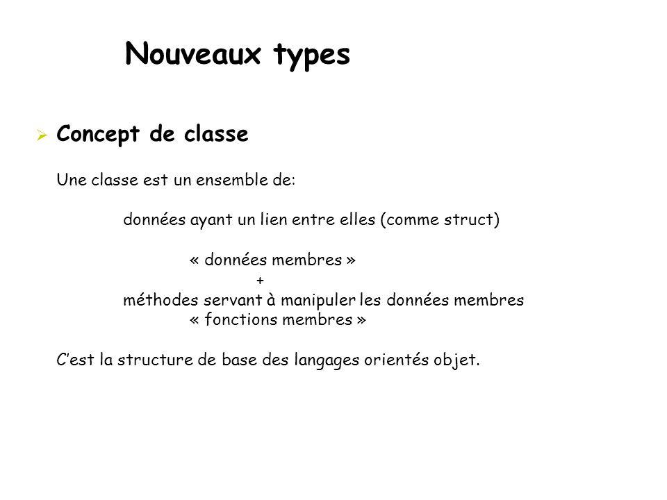 Nouveaux types  Concept de classe Une classe est un ensemble de: données ayant un lien entre elles (comme struct) « données membres » + méthodes serv