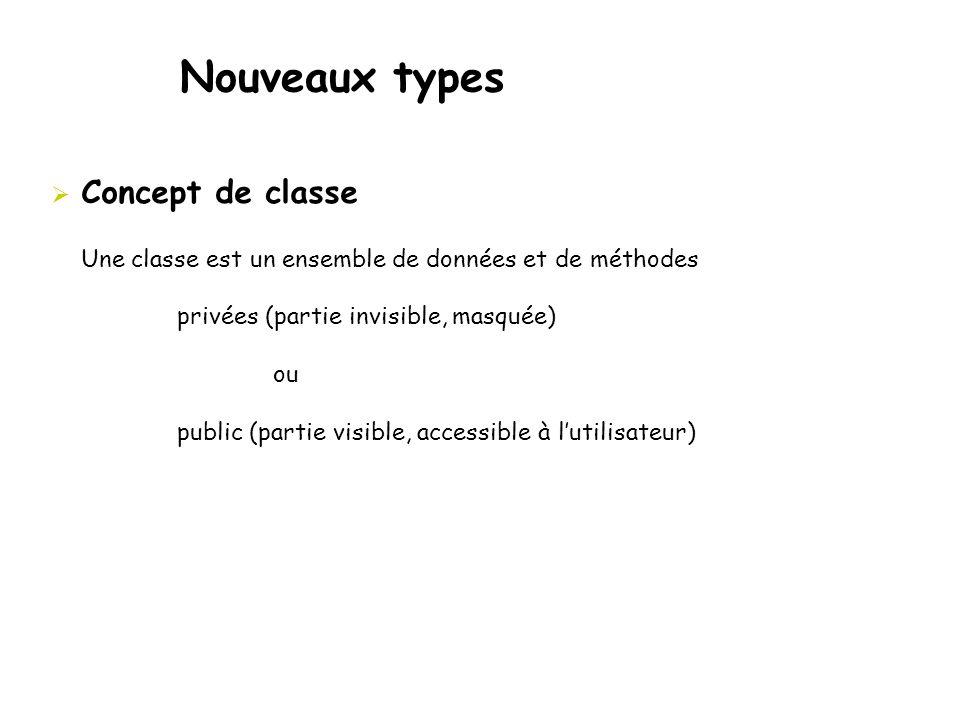 Nouveaux types  Concept de classe Une classe est un ensemble de données et de méthodes privées (partie invisible, masquée) ou public (partie visible,