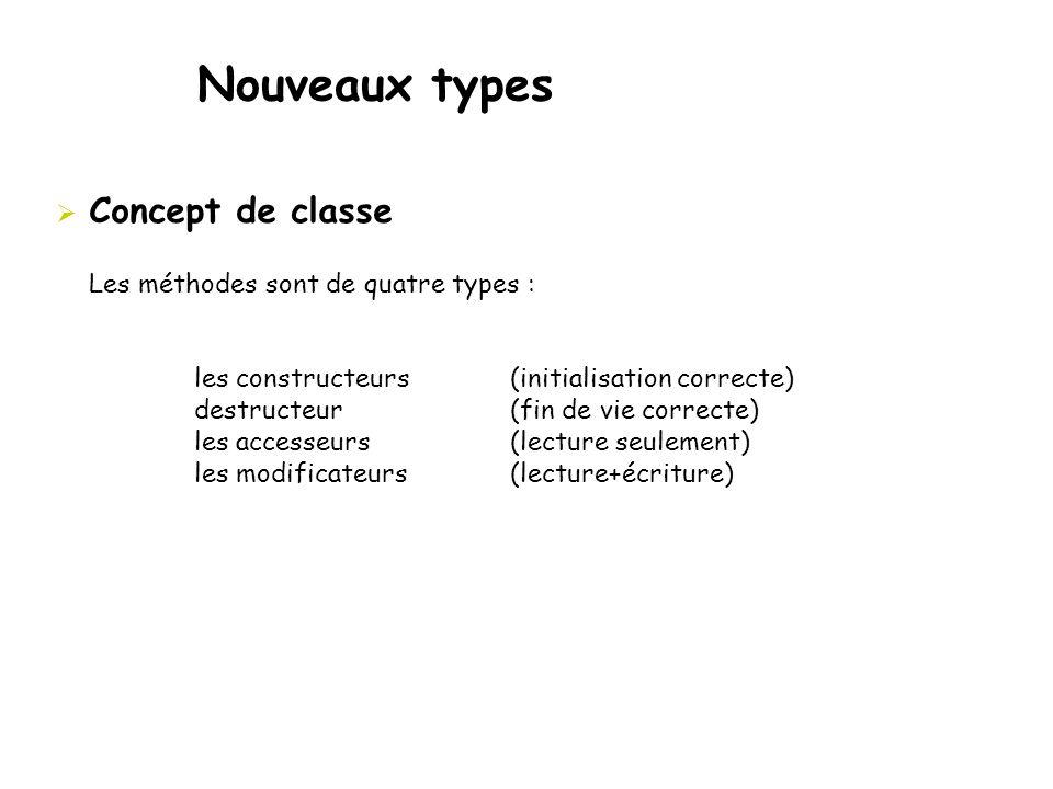 Nouveaux types  Concept de classe Les méthodes sont de quatre types : les constructeurs (initialisation correcte) destructeur (fin de vie correcte) l