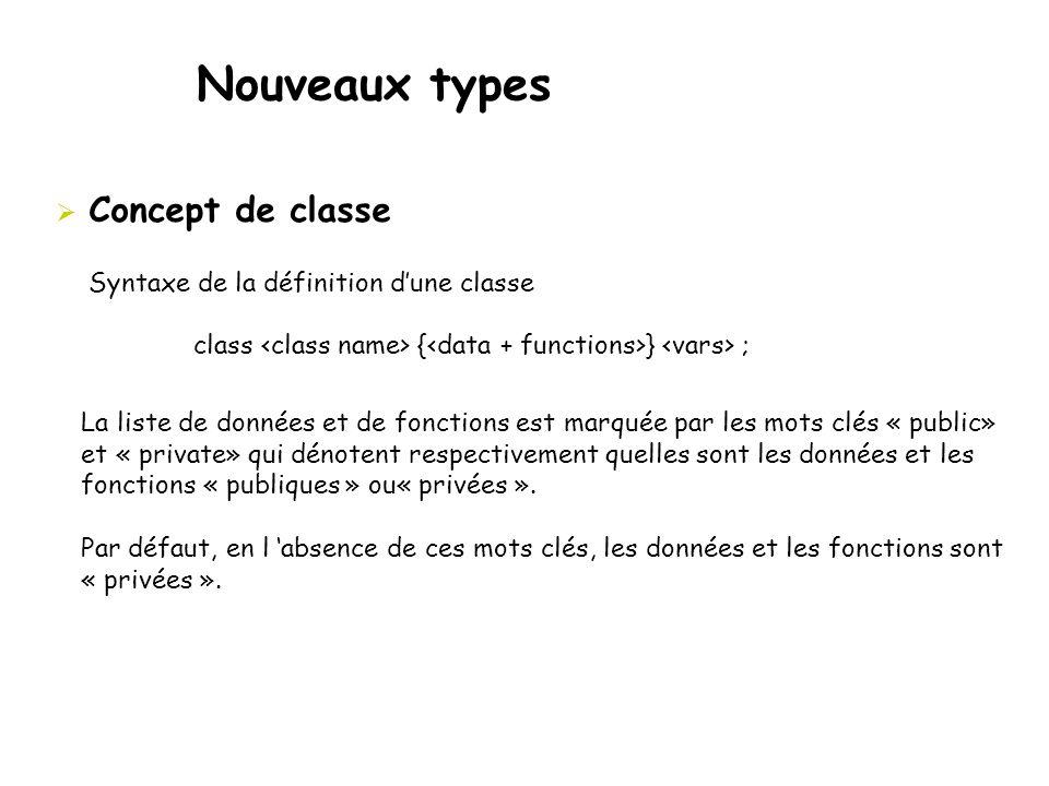Nouveaux types  Concept de classe Syntaxe de la définition d'une classe class { } ; La liste de données et de fonctions est marquée par les mots clés