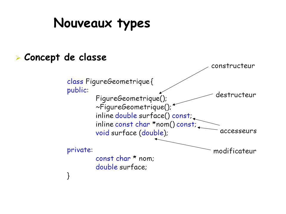 Nouveaux types  Concept de classe class FigureGeometrique { public: FigureGeometrique(); ~FigureGeometrique(); inline double surface() const; inline