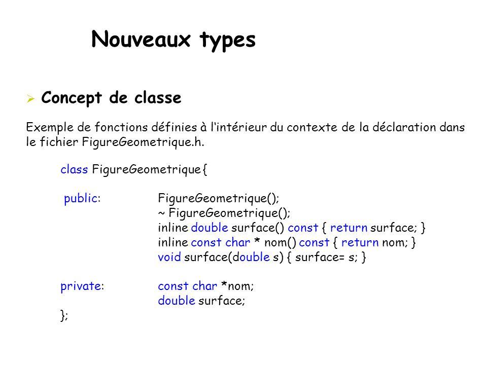 Nouveaux types  Concept de classe Exemple de fonctions définies à l'intérieur du contexte de la déclaration dans le fichier FigureGeometrique.h. clas